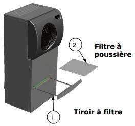 Changement Filtre Climatiseur Wine IN50+