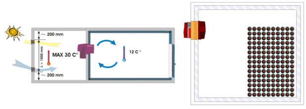 installation climatiseur de cave climatiseur de cave vin winemaster. Black Bedroom Furniture Sets. Home Design Ideas